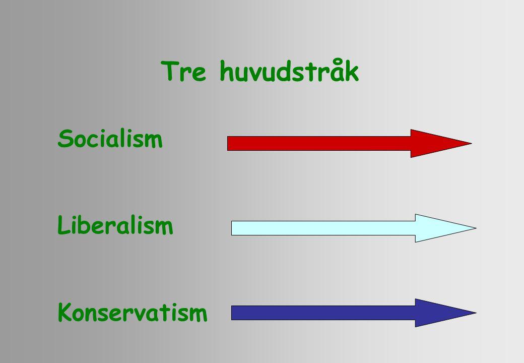 Tre huvudstråk Socialism Liberalism Konservatism