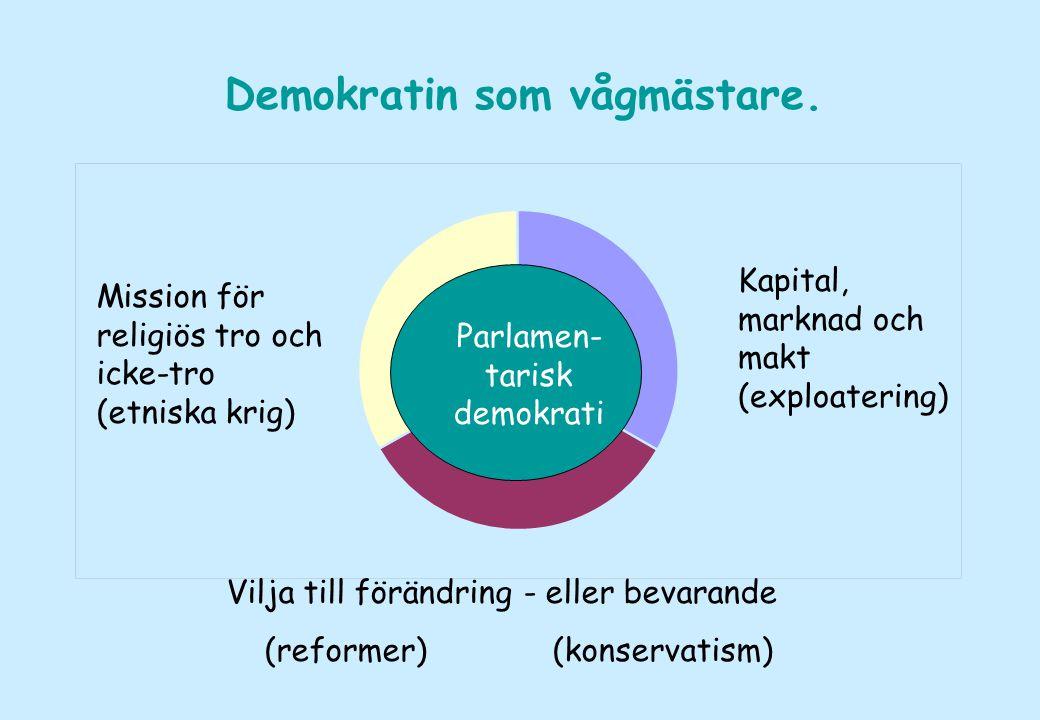 Demokratin som vågmästare.