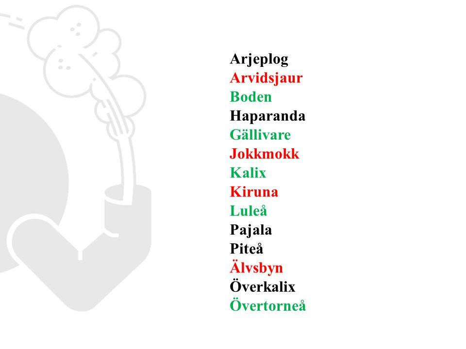 Arjeplog Arvidsjaur. Boden. Haparanda. Gällivare. Jokkmokk. Kalix. Kiruna. Luleå. Pajala. Piteå.