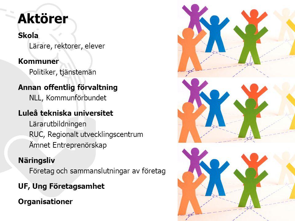 Aktörer Skola Lärare, rektorer, elever Kommuner Politiker, tjänstemän