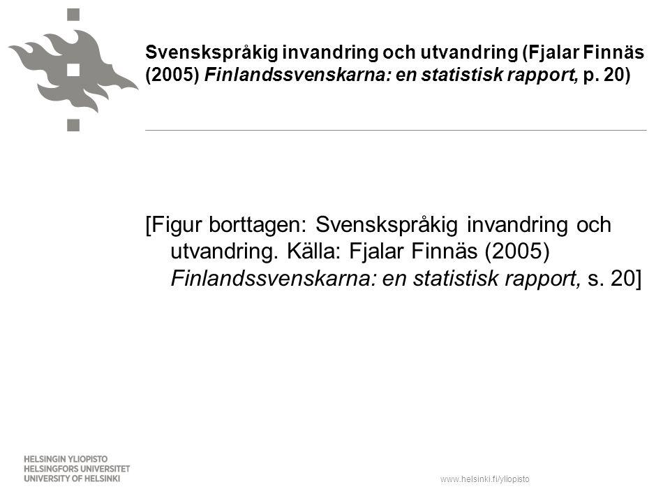 Svenskspråkig invandring och utvandring (Fjalar Finnäs (2005) Finlandssvenskarna: en statistisk rapport, p. 20)