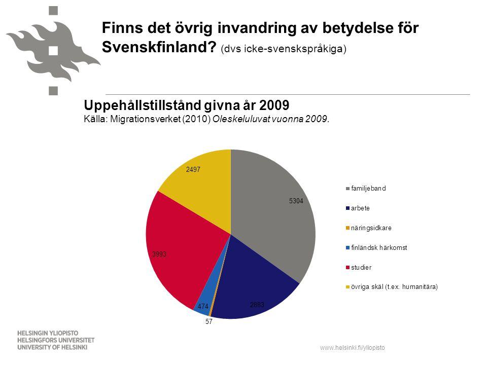 Finns det övrig invandring av betydelse för Svenskfinland