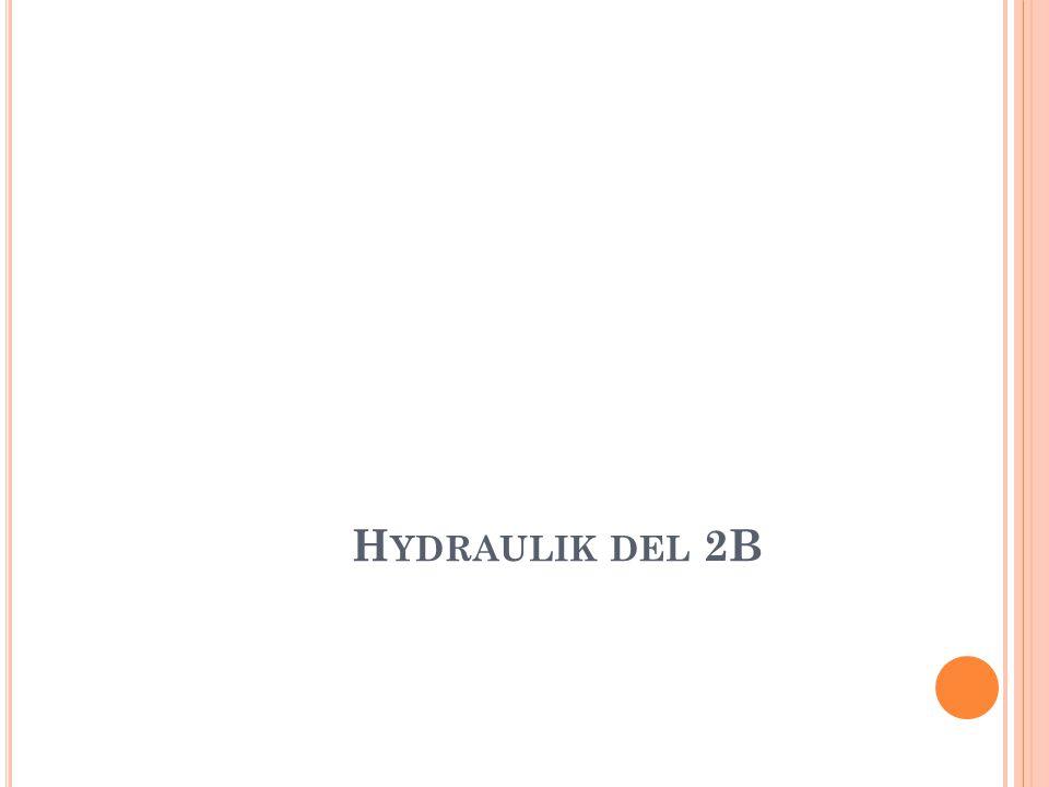 Hydraulik del 2B