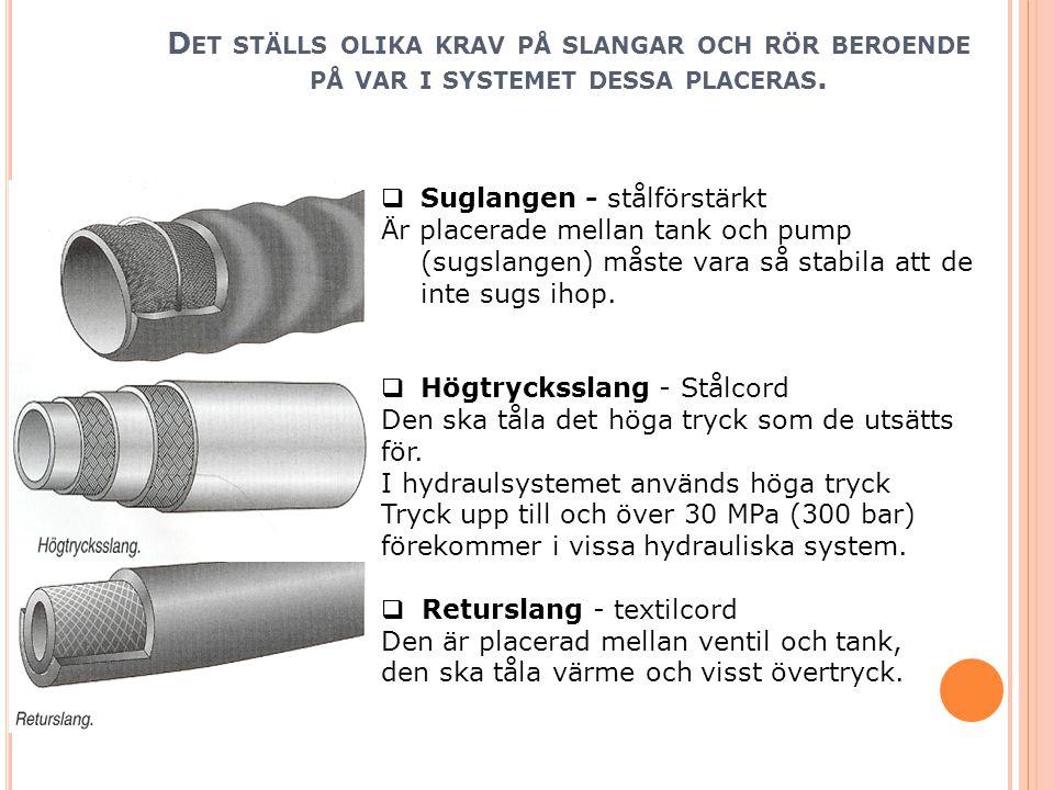 Det ställs olika krav på slangar och rör beroende på var i systemet dessa placeras.