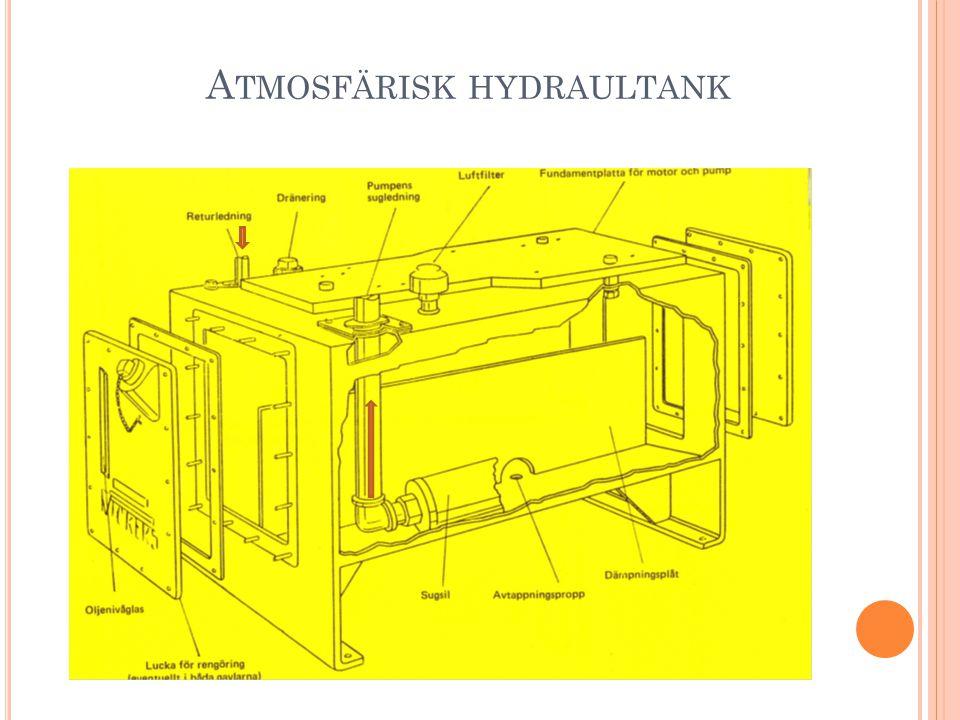 Atmosfärisk hydraultank