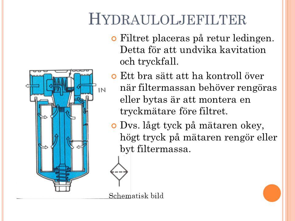 Hydrauloljefilter Filtret placeras på retur ledingen. Detta för att undvika kavitation och tryckfall.