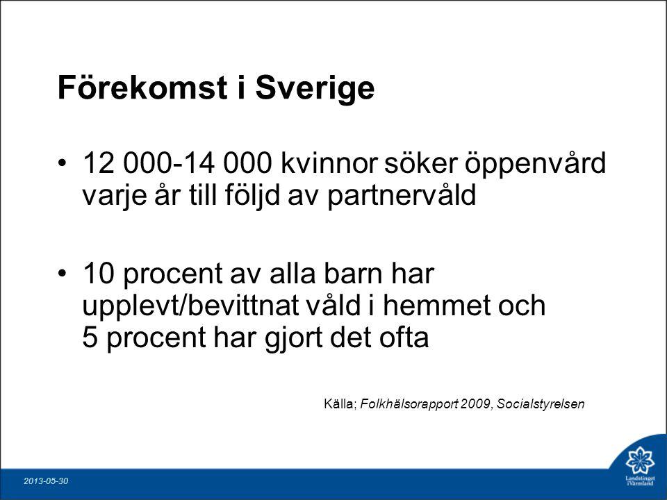 Förekomst i Sverige 12 000-14 000 kvinnor söker öppenvård varje år till följd av partnervåld.