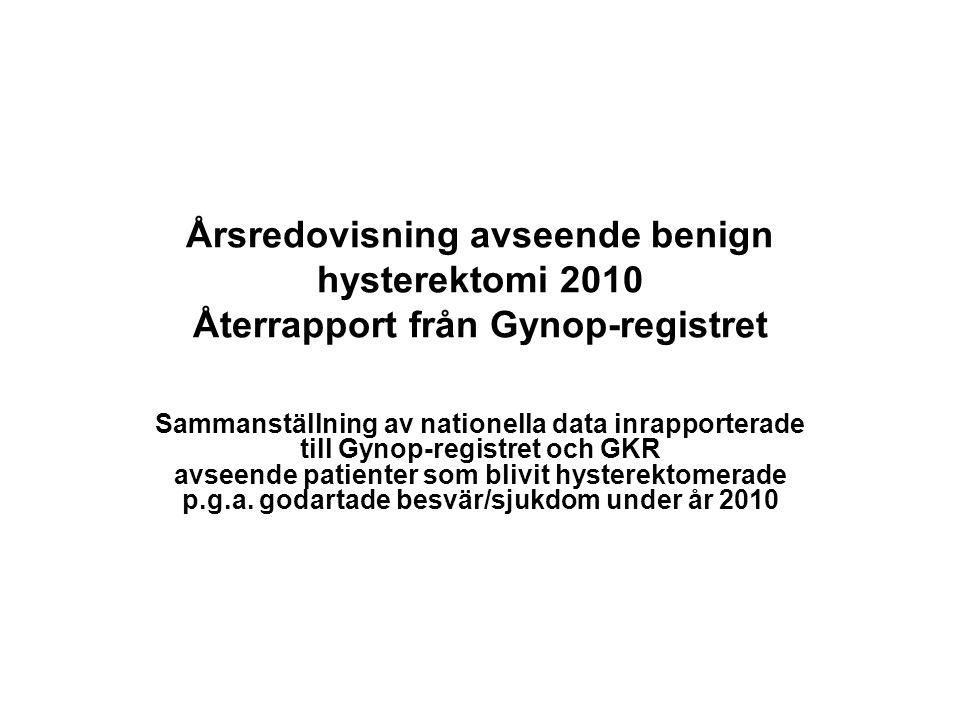Årsredovisning avseende benign hysterektomi 2010 Återrapport från Gynop-registret
