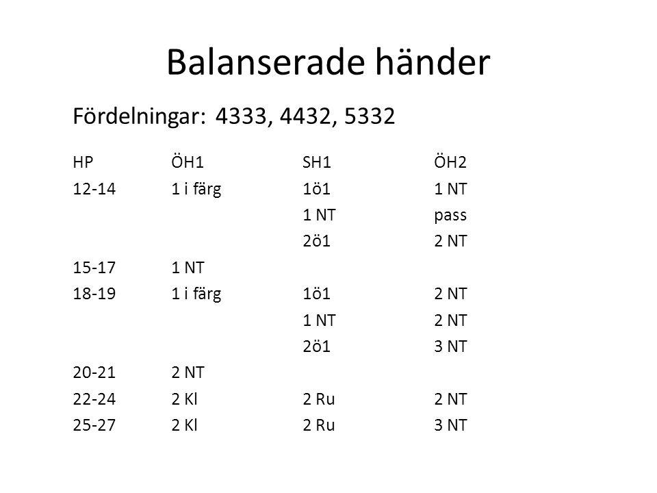 Balanserade händer Fördelningar: 4333, 4432, 5332 HP ÖH1 SH1 ÖH2