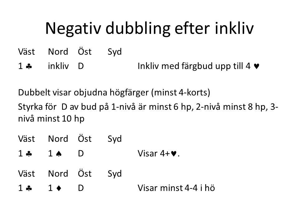 Negativ dubbling efter inkliv