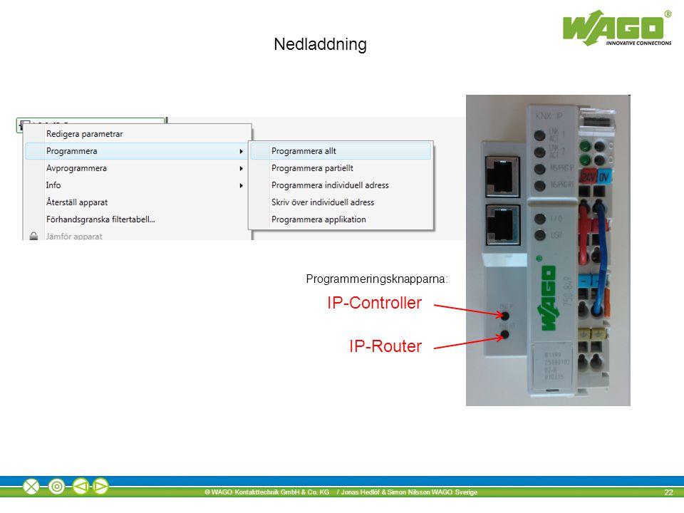 Nedladdning Programmeringsknapparna: IP-Controller IP-Router