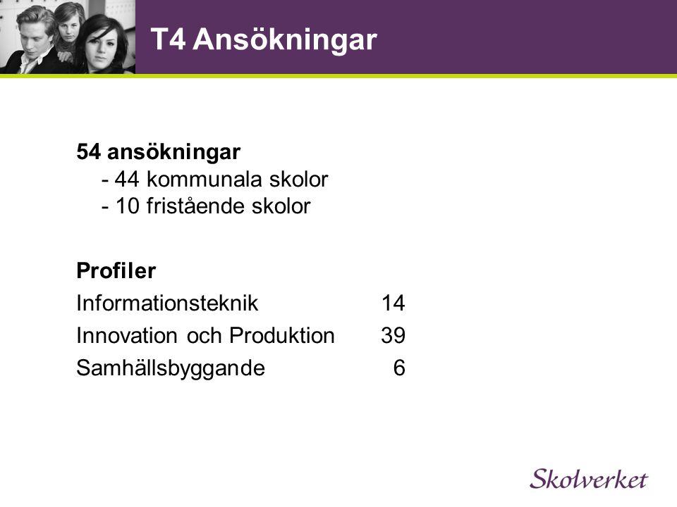 T4 Ansökningar 54 ansökningar - 44 kommunala skolor - 10 fristående skolor. Profiler. Informationsteknik 14.