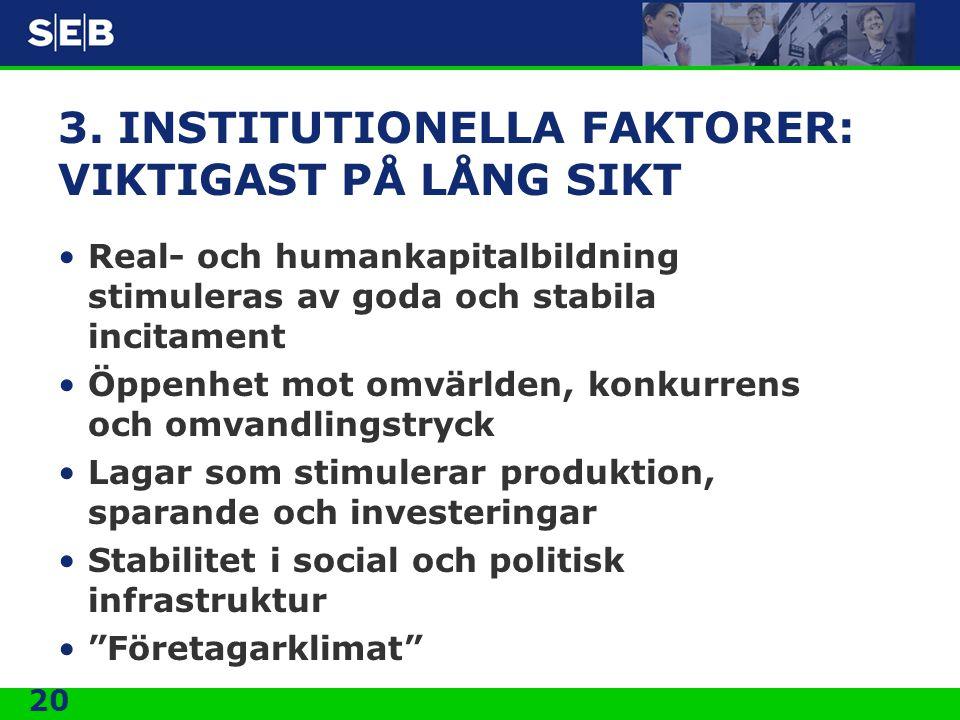 3. INSTITUTIONELLA FAKTORER: VIKTIGAST PÅ LÅNG SIKT
