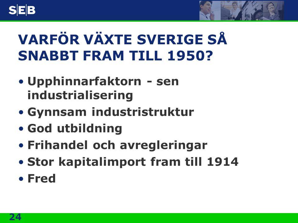 VARFÖR VÄXTE SVERIGE SÅ SNABBT FRAM TILL 1950