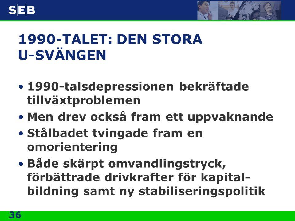1990-TALET: DEN STORA U-SVÄNGEN