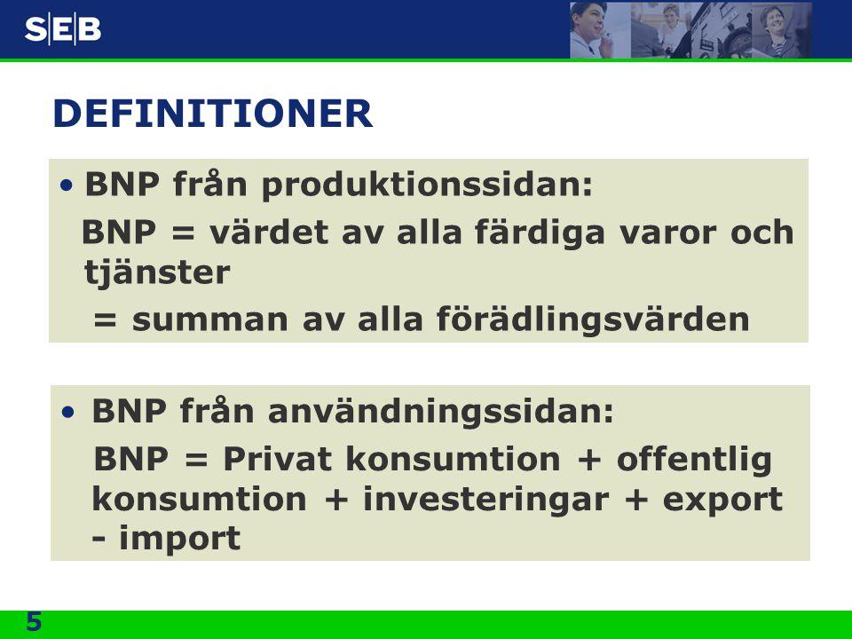 DEFINITIONER BNP från produktionssidan:
