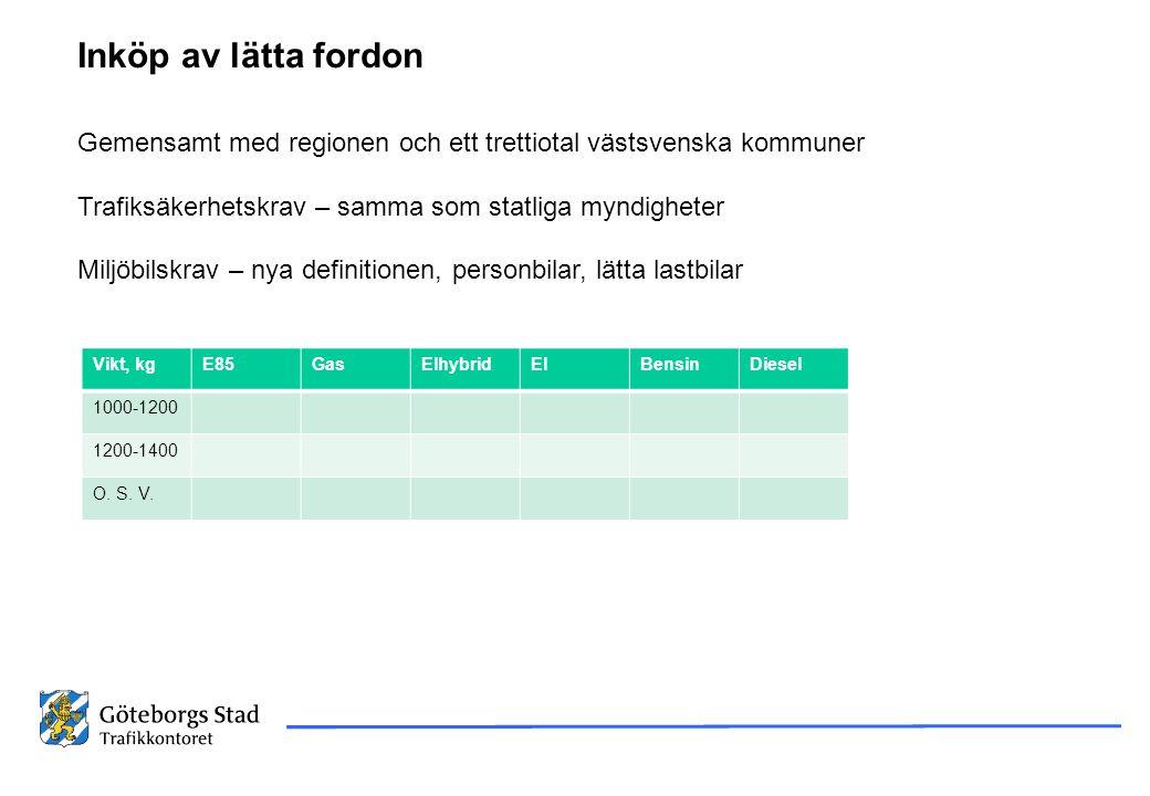 12-09-26 12-09-26. Inköp av lätta fordon. Gemensamt med regionen och ett trettiotal västsvenska kommuner.