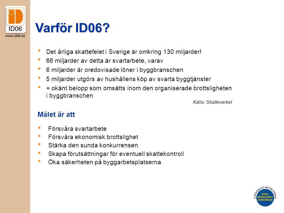 Varför ID06 Det årliga skattefelet i Sverige är omkring 130 miljarder! 66 miljarder av detta är svartarbete, varav.