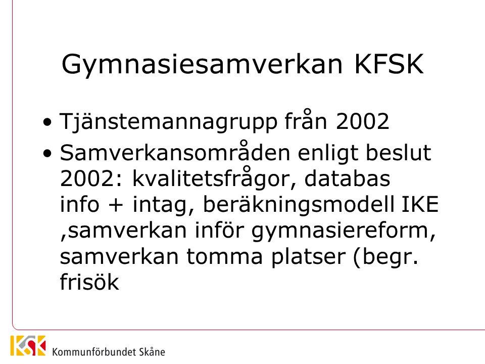 Gymnasiesamverkan KFSK
