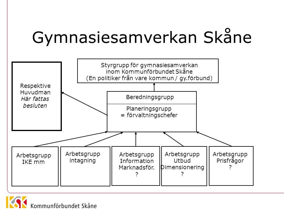 Gymnasiesamverkan Skåne