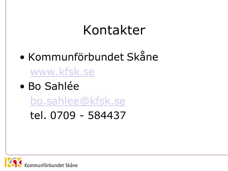 Kontakter Kommunförbundet Skåne www.kfsk.se Bo Sahlée
