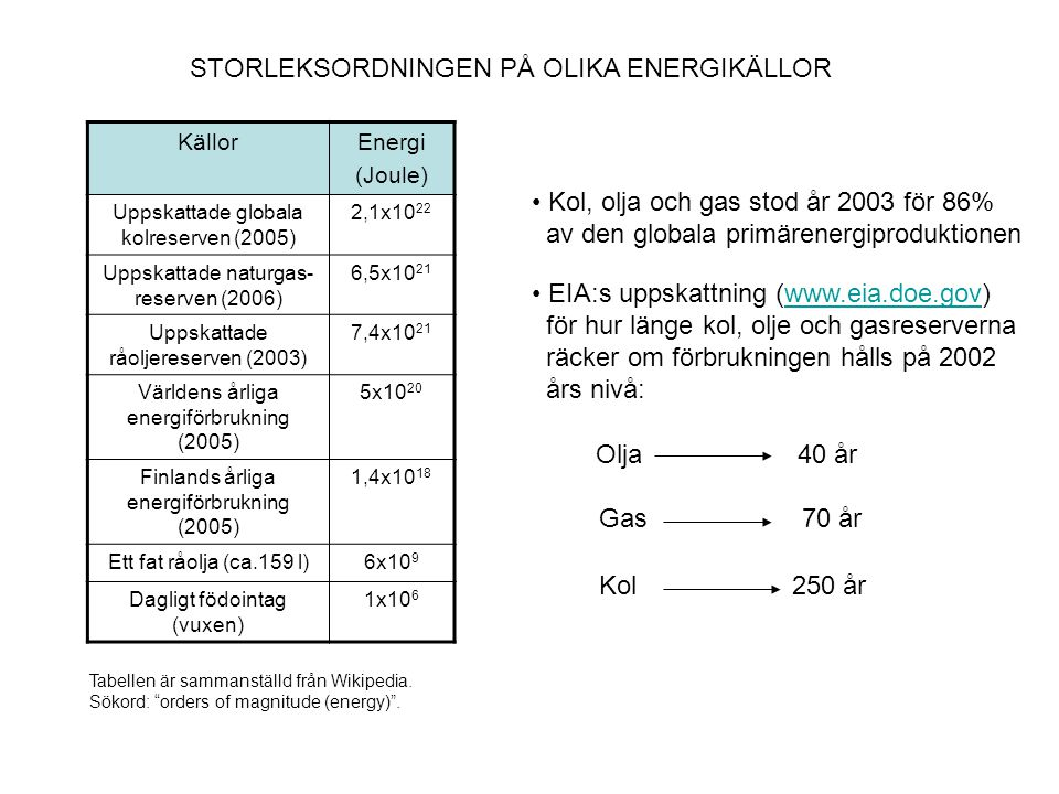 STORLEKSORDNINGEN PÅ OLIKA ENERGIKÄLLOR