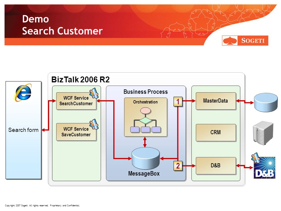 Demo Search Customer BizTalk 2006 R2 1 2 Business Process MessageBox