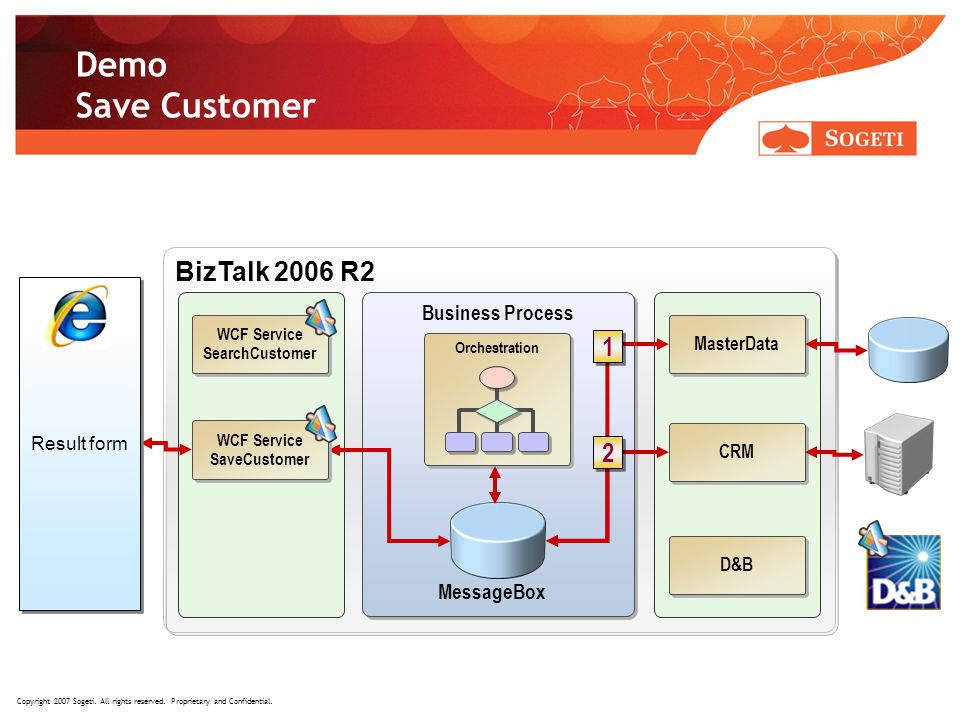 Demo Save Customer BizTalk 2006 R2 1 2 Business Process MessageBox