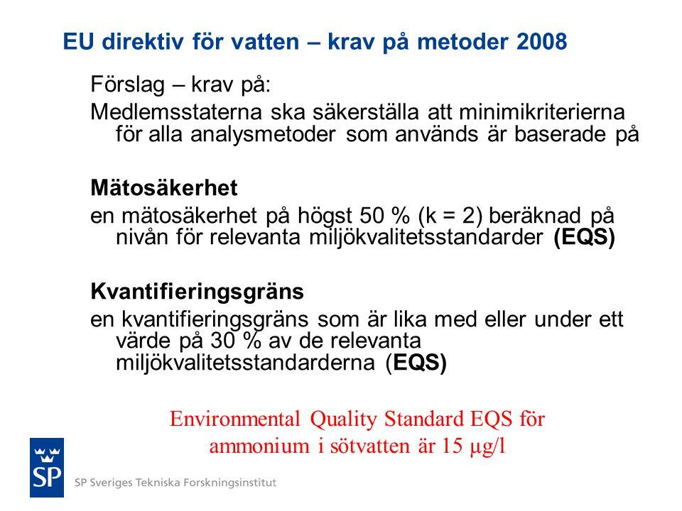 EU direktiv för vatten – krav på metoder 2008