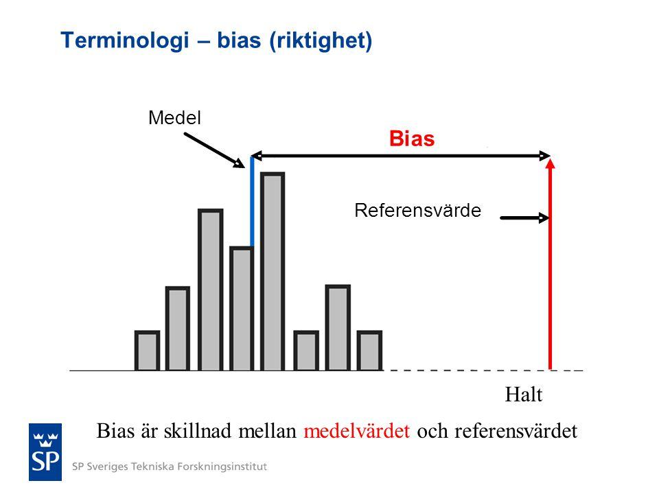 Terminologi – bias (riktighet)