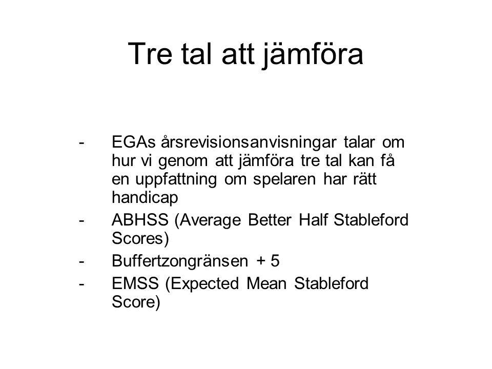 Tre tal att jämföra EGAs årsrevisionsanvisningar talar om hur vi genom att jämföra tre tal kan få en uppfattning om spelaren har rätt handicap.