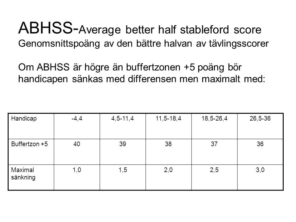 ABHSS-Average better half stableford score Genomsnittspoäng av den bättre halvan av tävlingsscorer Om ABHSS är högre än buffertzonen +5 poäng bör handicapen sänkas med differensen men maximalt med: