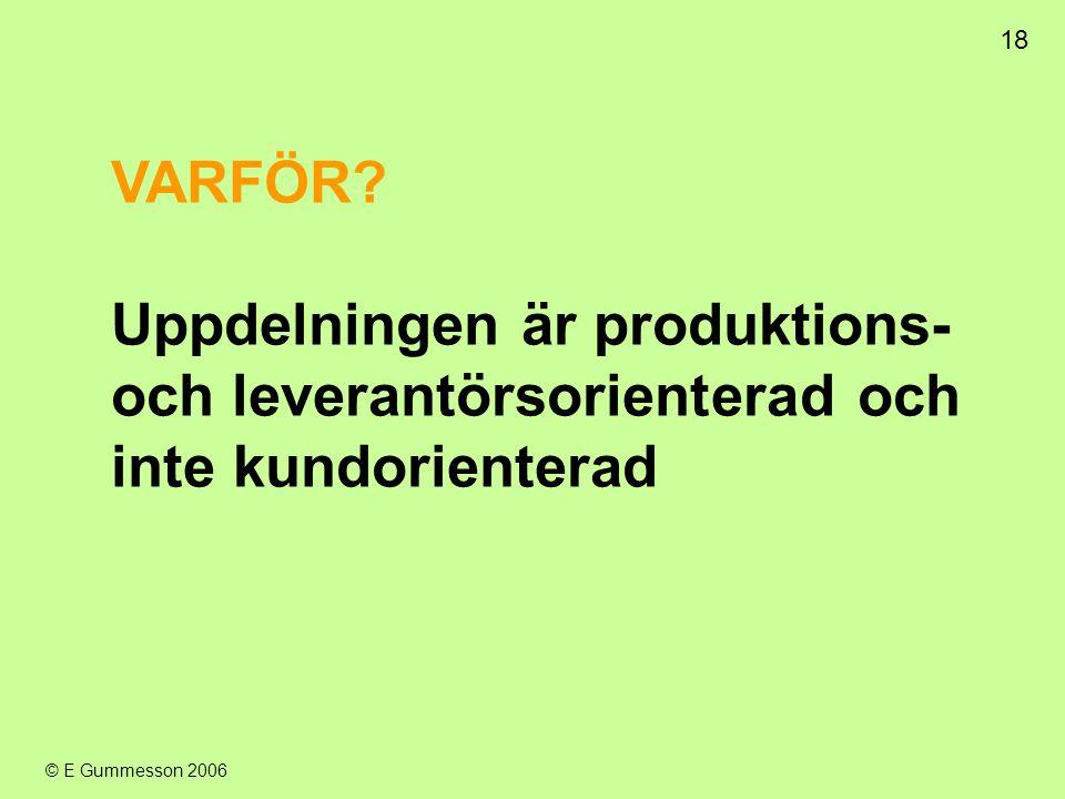 VARFÖR Uppdelningen är produktions- och leverantörsorienterad och inte kundorienterad