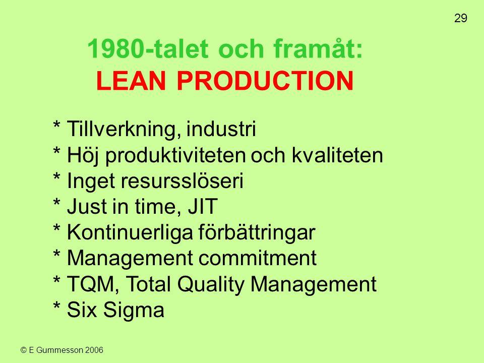1980-talet och framåt: LEAN PRODUCTION