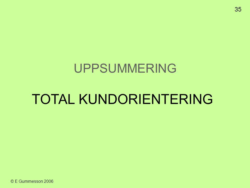 TOTAL KUNDORIENTERING