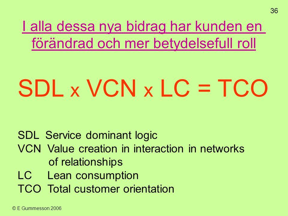 SDL x VCN x LC = TCO I alla dessa nya bidrag har kunden en