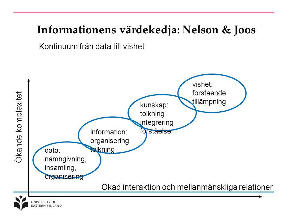 Informationens värdekedja: Nelson & Joos