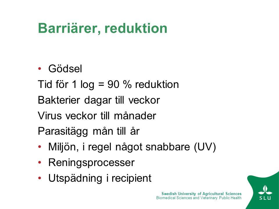Barriärer, reduktion Gödsel Tid för 1 log = 90 % reduktion