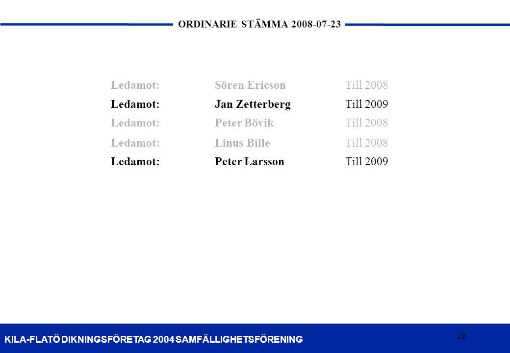 Ledamot: Sören Ericson Till 2008 Jan Zetterberg Till 2009 Peter Bövik Linus Bille Peter Larsson