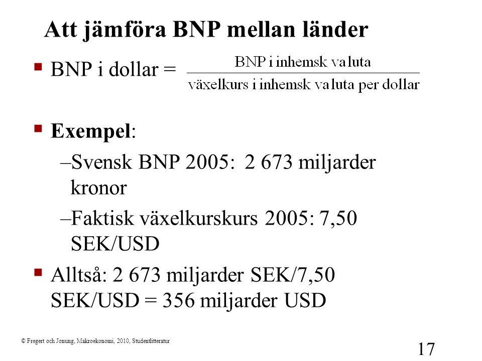 Att jämföra BNP mellan länder