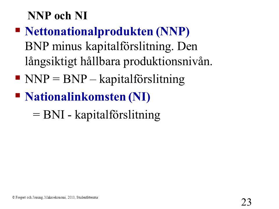 NNP = BNP – kapitalförslitning Nationalinkomsten (NI)