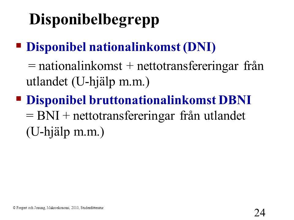 Disponibelbegrepp Disponibel nationalinkomst (DNI)