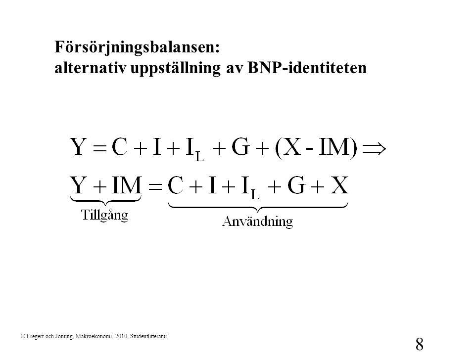 Försörjningsbalansen: alternativ uppställning av BNP-identiteten