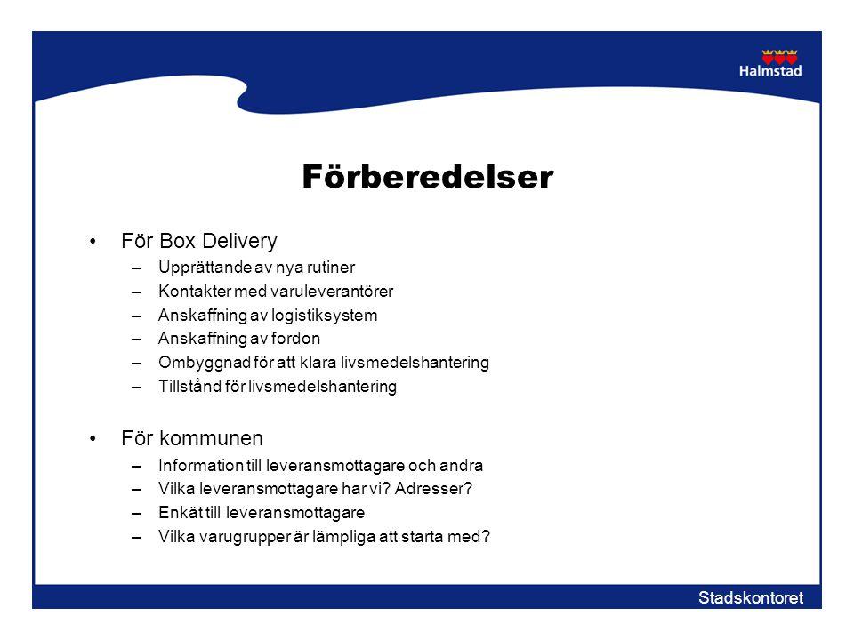 Förberedelser För Box Delivery För kommunen Upprättande av nya rutiner