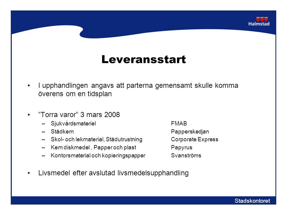 Leveransstart I upphandlingen angavs att parterna gemensamt skulle komma överens om en tidsplan. Torra varor 3 mars 2008.