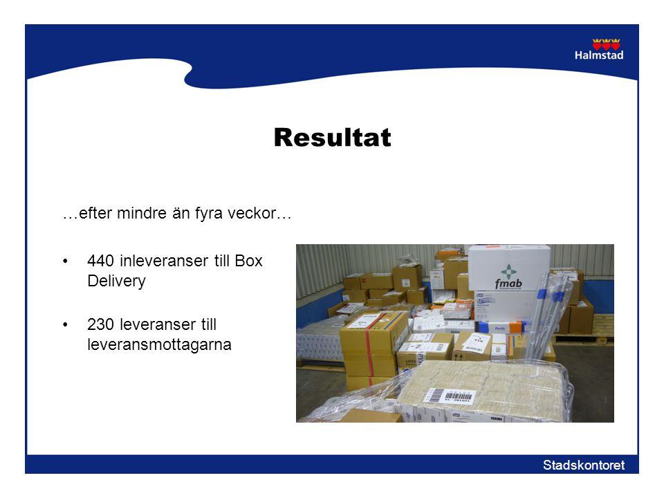 Resultat …efter mindre än fyra veckor… 440 inleveranser till Box