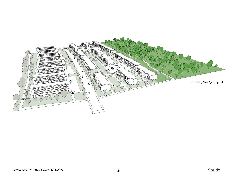 Perspektivutsnitt där man ser husen i dag med parkmark och naturmark