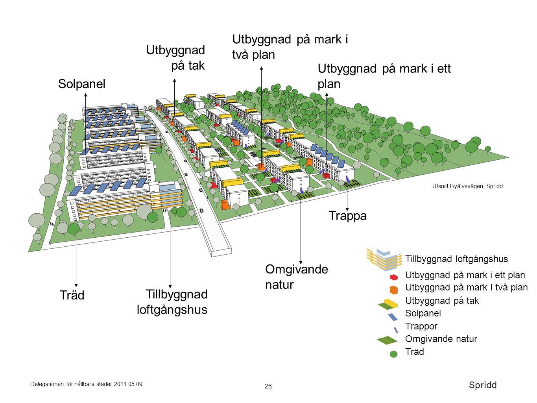 Utbyggnad på mark i två plan Utbyggnad på tak Solpanel