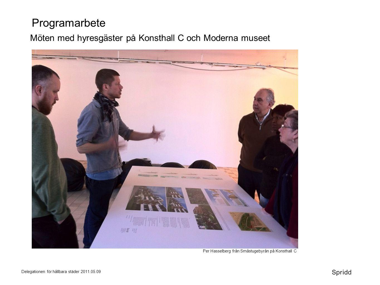 Programarbete Möten med hyresgäster på Konsthall C och Moderna museet
