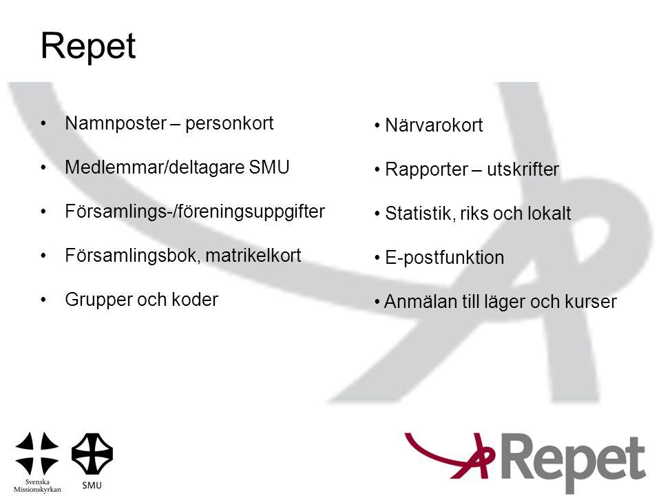Repet Namnposter – personkort Medlemmar/deltagare SMU